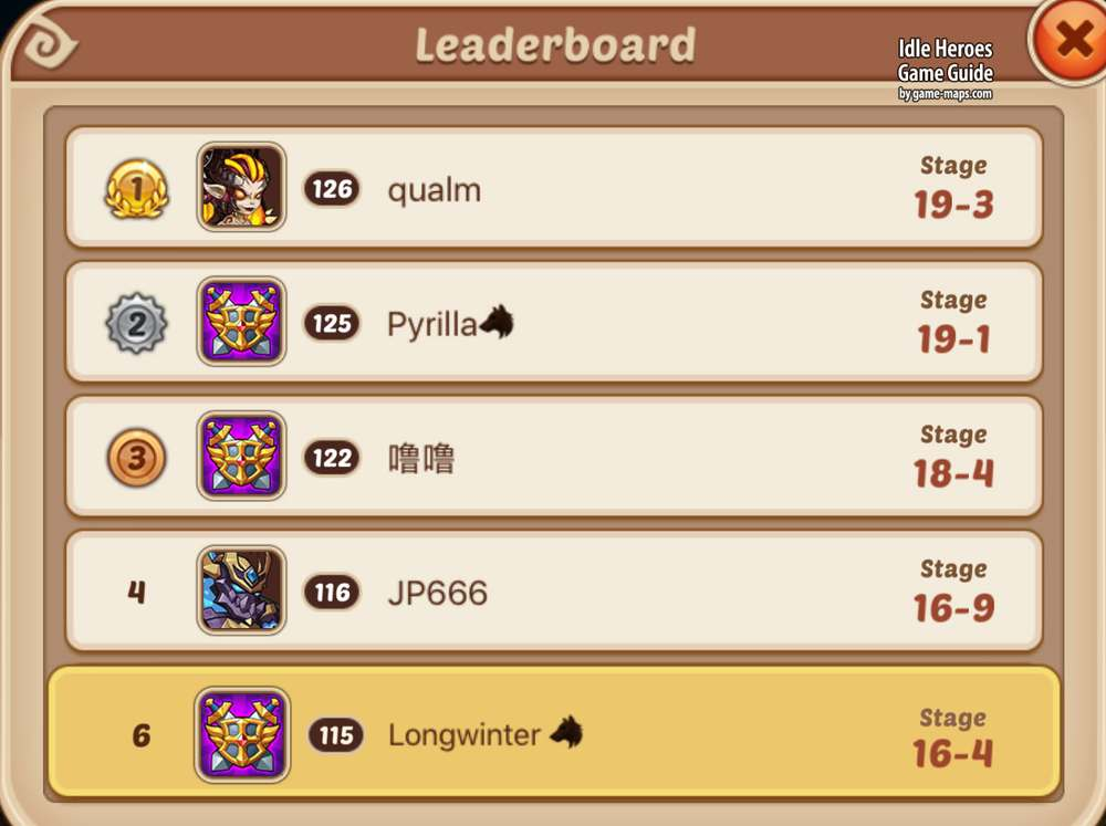 Campaign Leaderboard Idle Heroes Game Guide