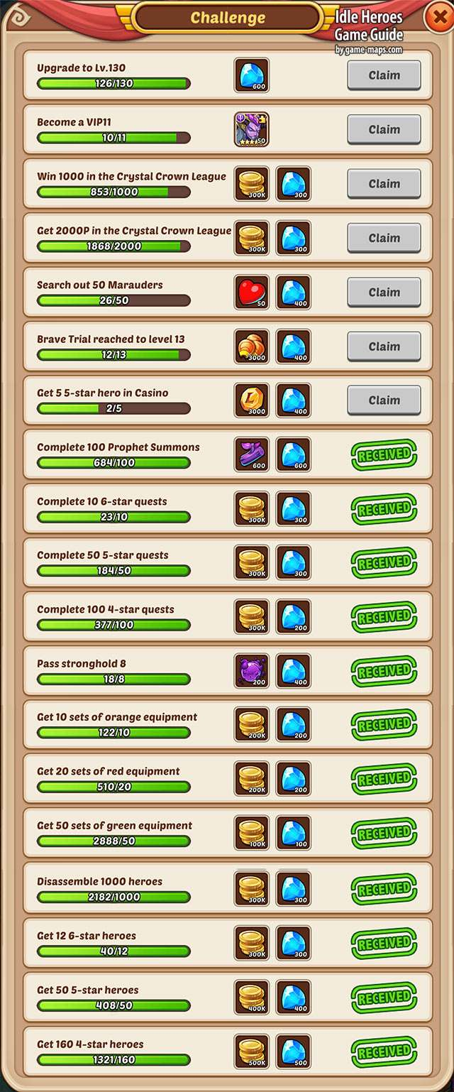 Challenges / Achievements in Idle Heroes