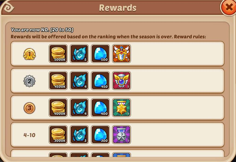 Idle Heroes Free Team-up Arena Rewards