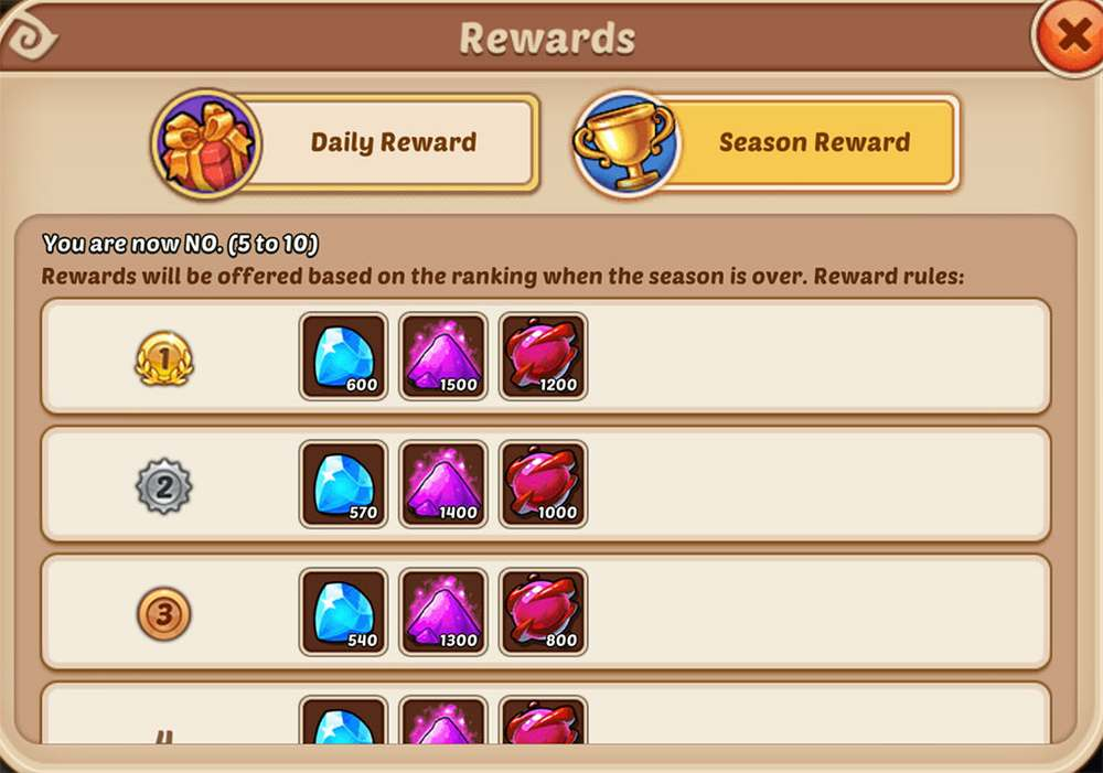 Idle Heroes Season Rewards