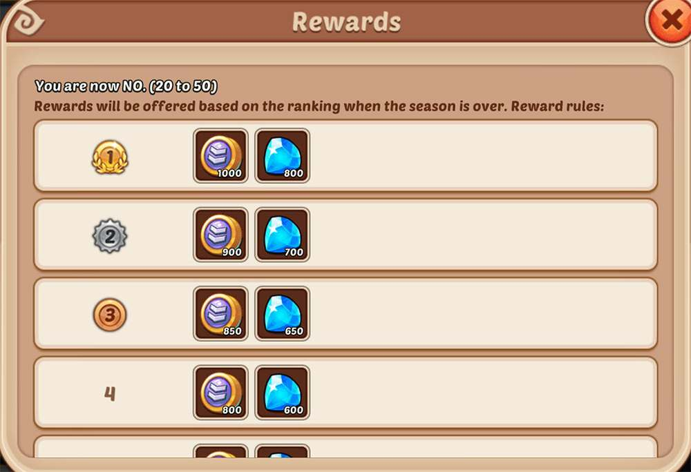 Idle Heroes Trial of the Champions Arena Rewards