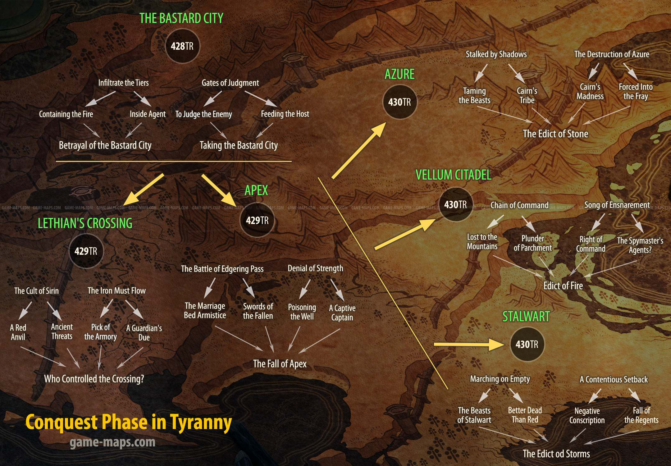 Tyranny Conquest Phase | game maps.com